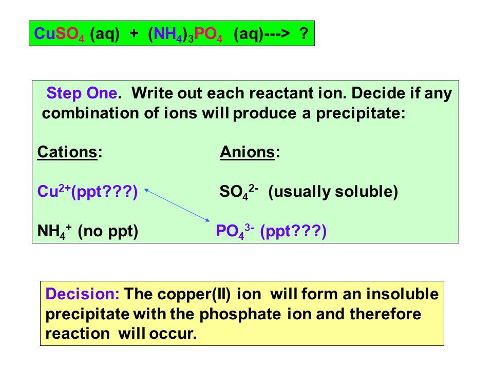 Total Ionic: 2 H + (aq) + SO 4 2- (aq) + Ba(OH) 2 (s) -----> 2 H 2 O(l) + BaSO 4 (s) No canceling spectators.