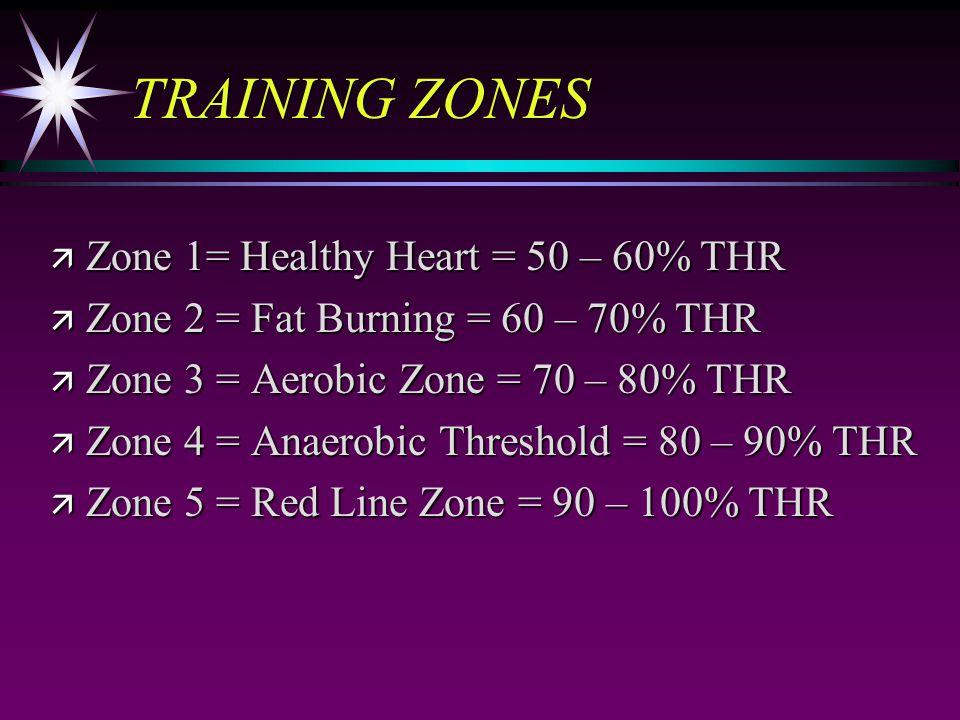 TRAINING ZONES ä Zone 1= Healthy Heart = 50 – 60% THR ä Zone 2 = Fat Burning = 60 – 70% THR ä Zone 3 = Aerobic Zone = 70 – 80% THR ä Zone 4 = Anaerobi