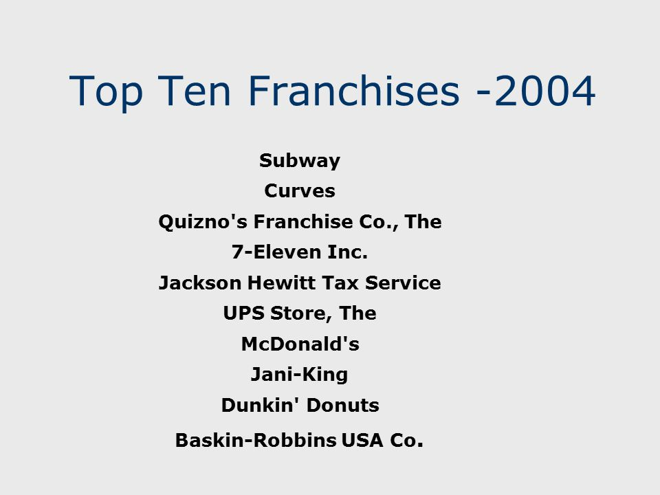 Top Ten Franchises -2004 Subway Curves Quizno s Franchise Co., The 7-Eleven Inc.