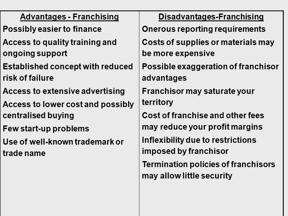 Advantages - Franchising Possibly easier to finance Access to quality training and ongoing support Established concept with reduced risk of failure Access to extensive advertising Access to lower cost and possibly centralised buying Few start-up problems Use of well-known trademark or trade name Disadvantages-Franchising Onerous reporting requirements Costs of supplies or materials may be more expensive Possible exaggeration of franchisor advantages Franchisor may saturate your territory Cost of franchise and other fees may reduce your profit margins Inflexibility due to restrictions imposed by franchisor Termination policies of franchisors may allow little security