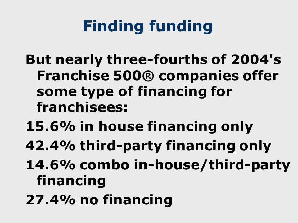 Finding funding But nearly three-fourths of 2004 s Franchise 500® companies offer some type of financing for franchisees: 15.6% in house financing only 42.4% third-party financing only 14.6% combo in-house/third-party financing 27.4% no financing