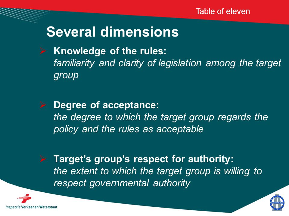 Several dimensions Table of eleven  Knowledge of the rules: familiarity and clarity of legislation among the target group  Degree of acceptance: the