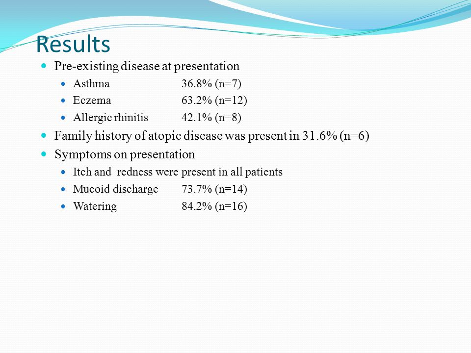 Results Pre-existing disease at presentation Asthma 36.8% (n=7) Eczema63.2% (n=12) Allergic rhinitis42.1% (n=8) Family history of atopic disease was p