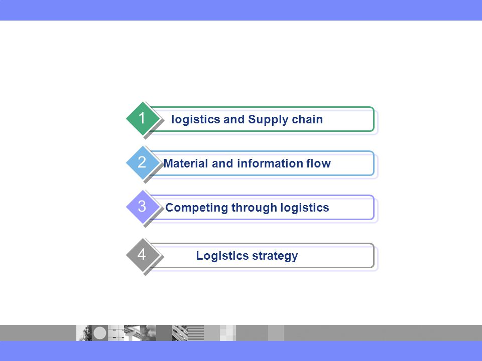 logistics and Supply chain 1 Material and information flow 2 Competing through logistics 3 Logistics strategy 4