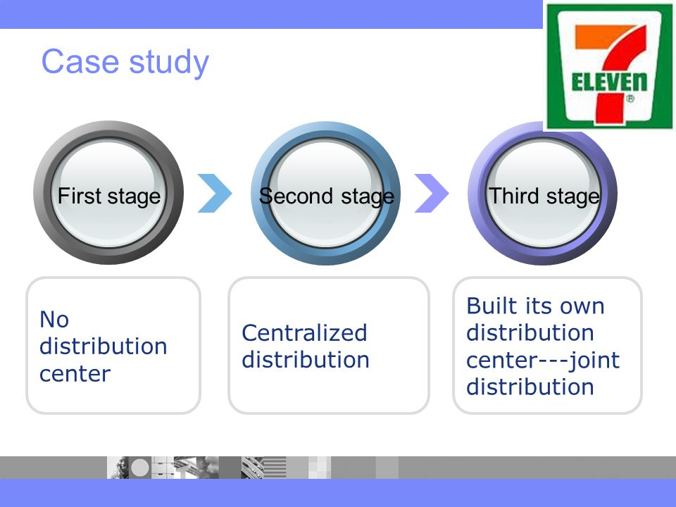 Centralized distribution No distribution center Built its own distribution center---joint distribution First stageSecond stageThird stage