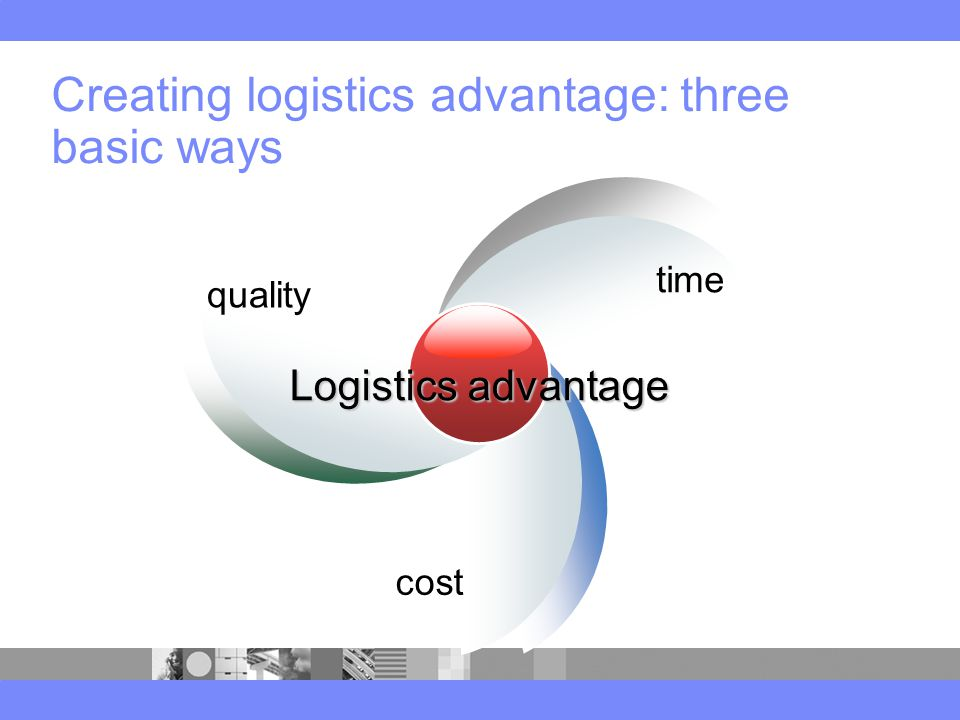 Creating logistics advantage: three basic ways Logistics advantage quality time cost