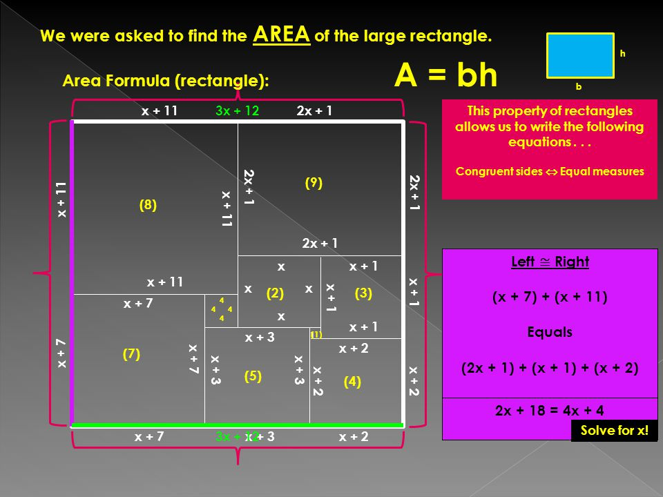 x x x x x + 1 1 (2)(3) (4) (5) 44 (7) (8) (9) (1) x + 2 x + 3 x + 7 x + 11 2x + 1 We were asked to find the AREA of the large rectangle.