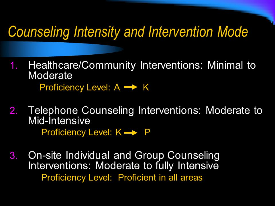 1. Healthcare/Community Interventions: Minimal to Moderate Proficiency Level: A K 2.
