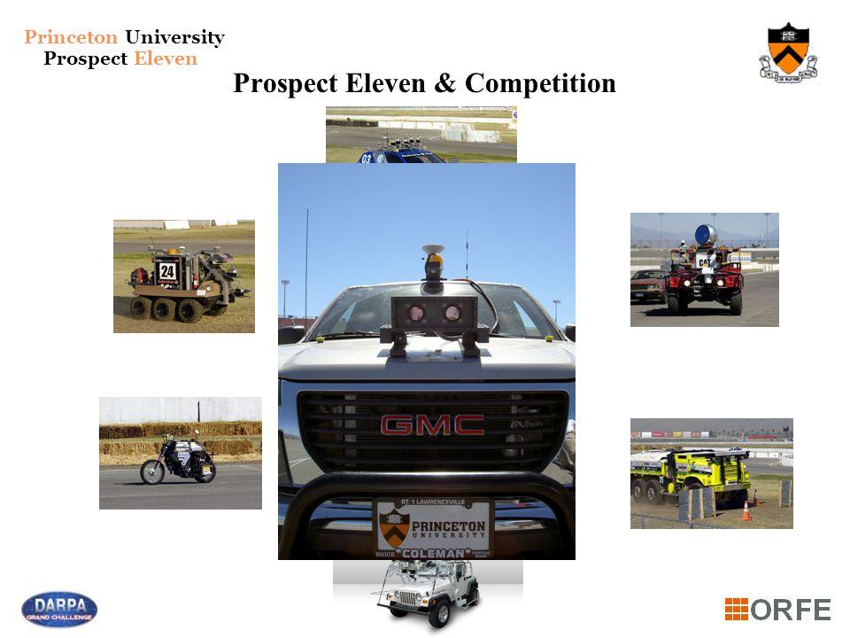 Princeton University Prospect Eleven Dec 08, 2005 Prospect Eleven & Competition