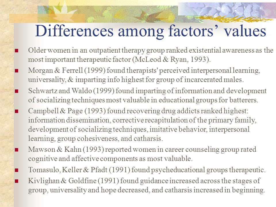 Yalom's adages: Therapy group is a social microcosm and a reenactment of the primary family.