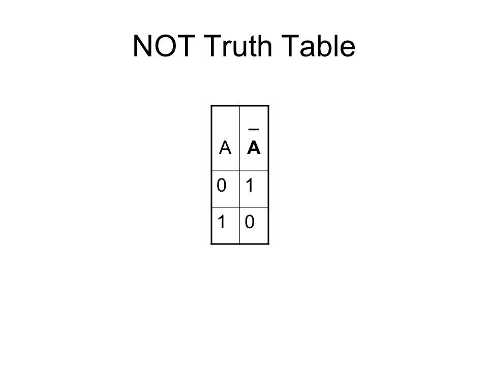 NOT Truth Table A _A_A 01 10