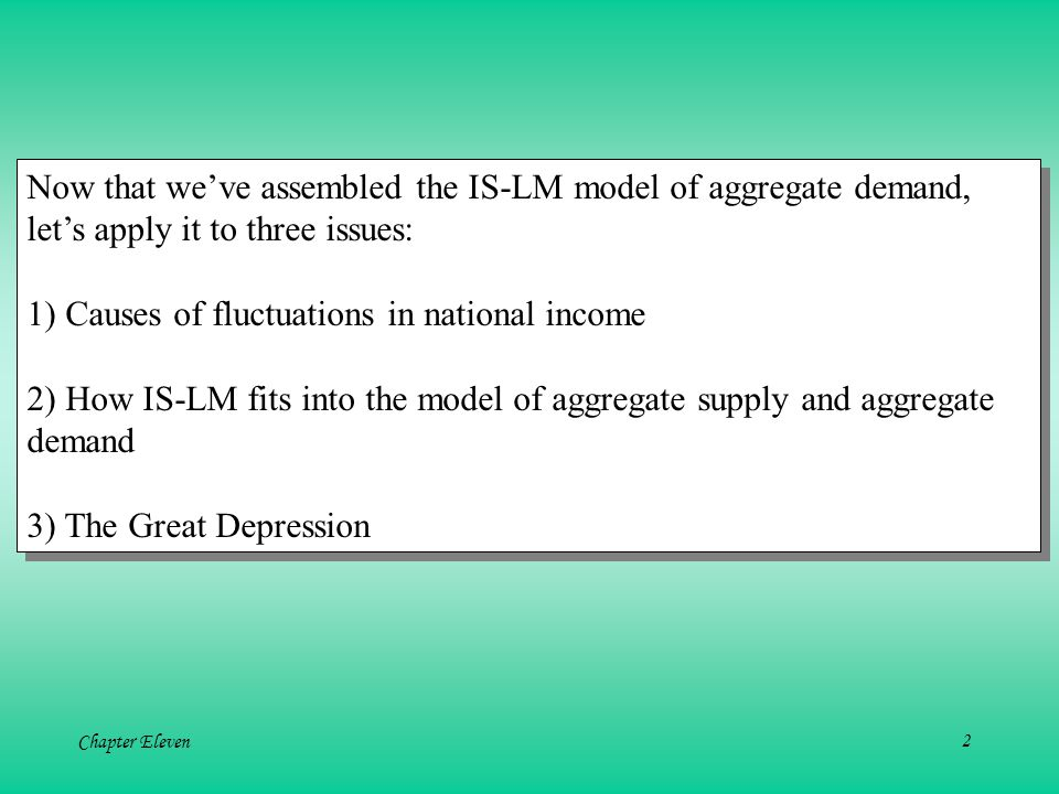 Chapter Eleven3 IS-LM The intersection of the IS curve and the LM curve determines the level of national income.