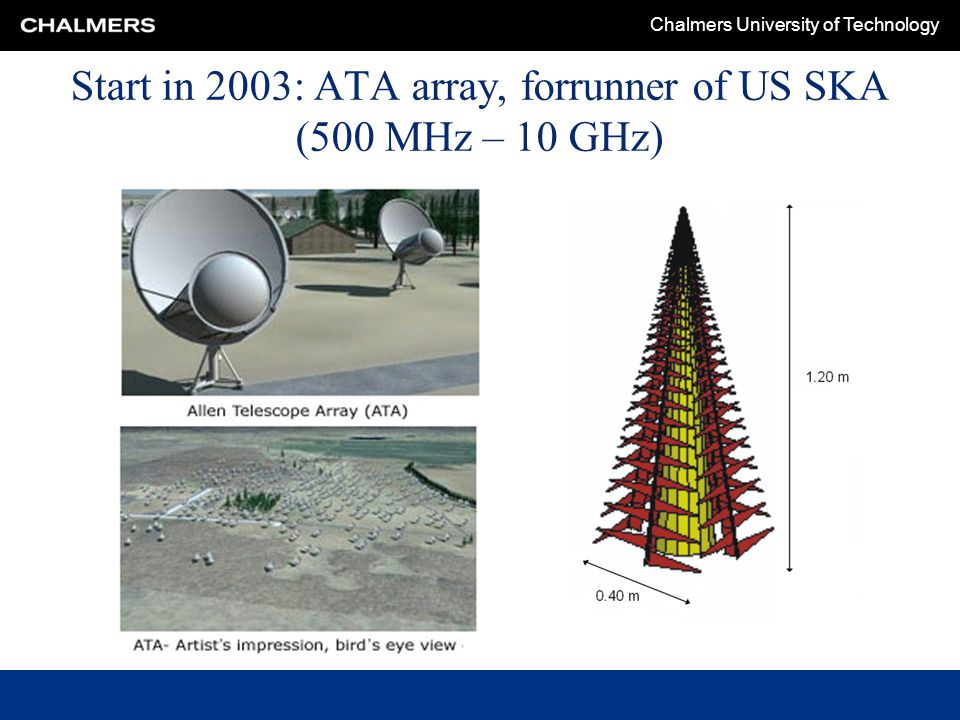 Chalmers University of Technology Start in 2003: ATA array, forrunner of US SKA (500 MHz – 10 GHz)