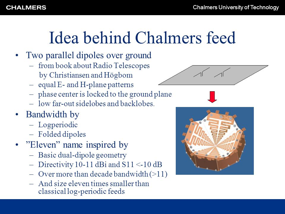 Chalmers University of Technology Planned work Design and test compact 1-10 GHz SKA model Improve low BOR1 efficiency above 9 GHz More studies of radiation fields and S11 in cryostat Improve noise models Test with 4 differential LNAs Integrate and test with passive balun and 2 single-ended LNAs More optimizatioins and compare with horn solutions (narrow band)