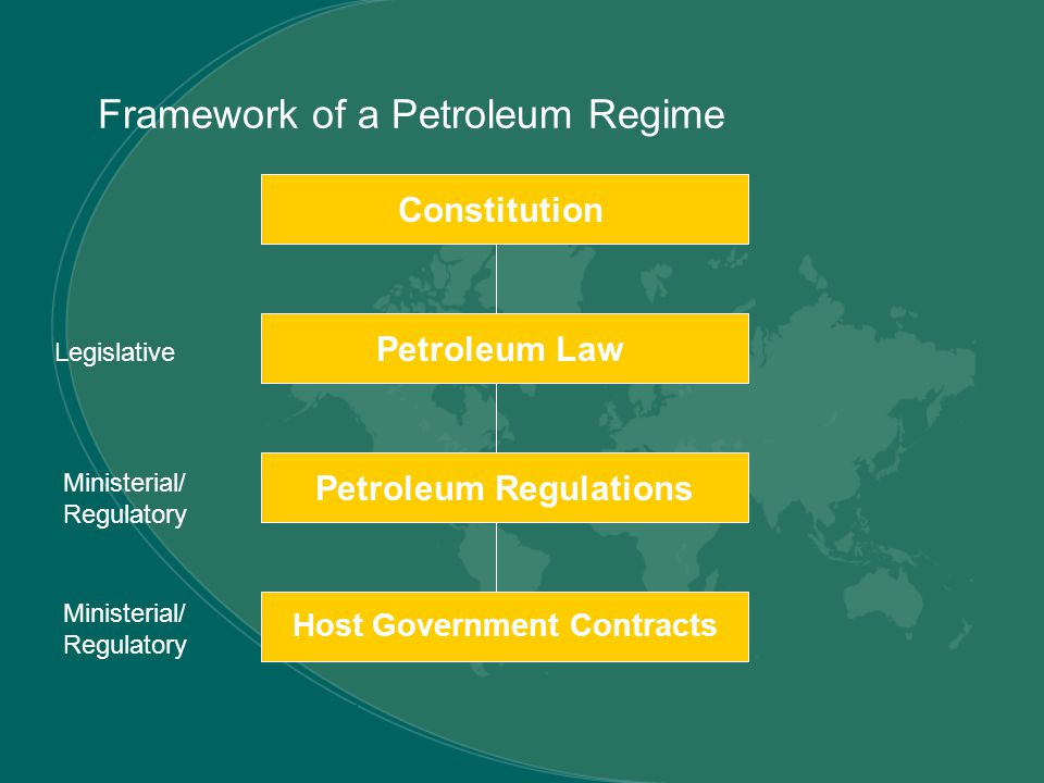 Framework of a Petroleum Regime Constitution Petroleum Law Petroleum Regulations Host Government Contracts Legislative Ministerial/ Regulatory Ministerial/ Regulatory