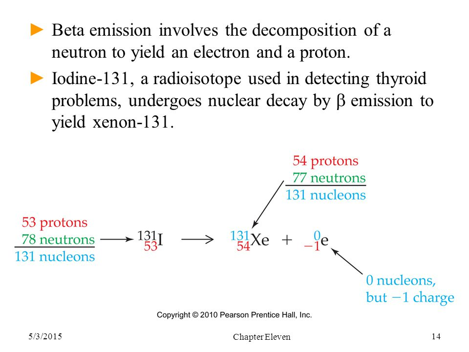5/3/2015 Chapter Eleven 14 ►Beta emission involves the decomposition of a neutron to yield an electron and a proton. ►Iodine-131, a radioisotope used