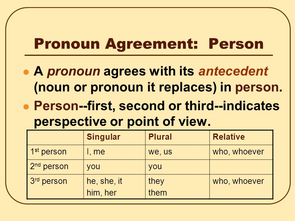 Pronoun Agreement A pronoun must agree with its antecedent (noun or pronoun it replaces) in: person number gender