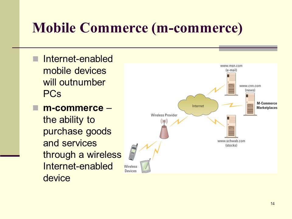 14 Mobile Commerce (m-commerce) Internet-enabled mobile devices will outnumber PCs m-commerce – the ability to purchase goods and services through a w