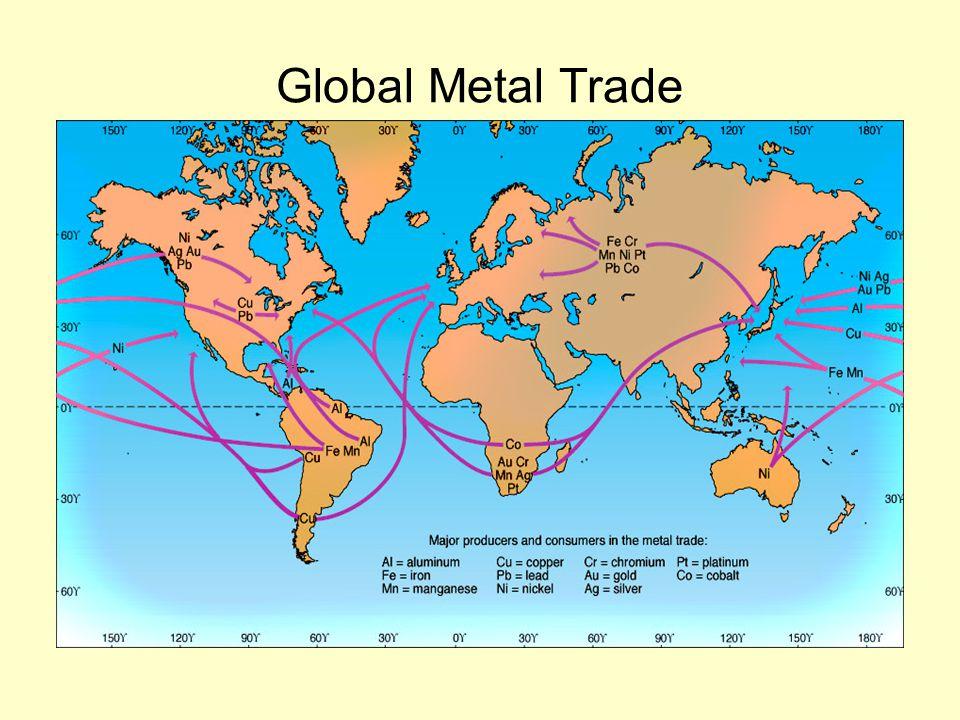 Global Metal Trade