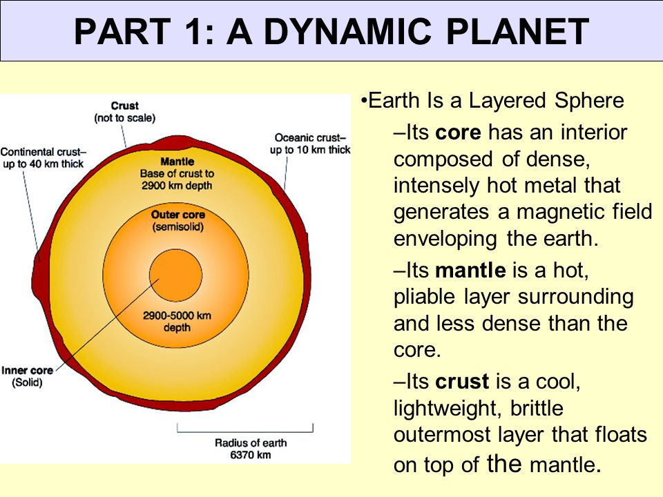 PART 1: A DYNAMIC PLANET Earth Is a Layered Sphere –Its core has an interior composed of dense, intensely hot metal that generates a magnetic field en