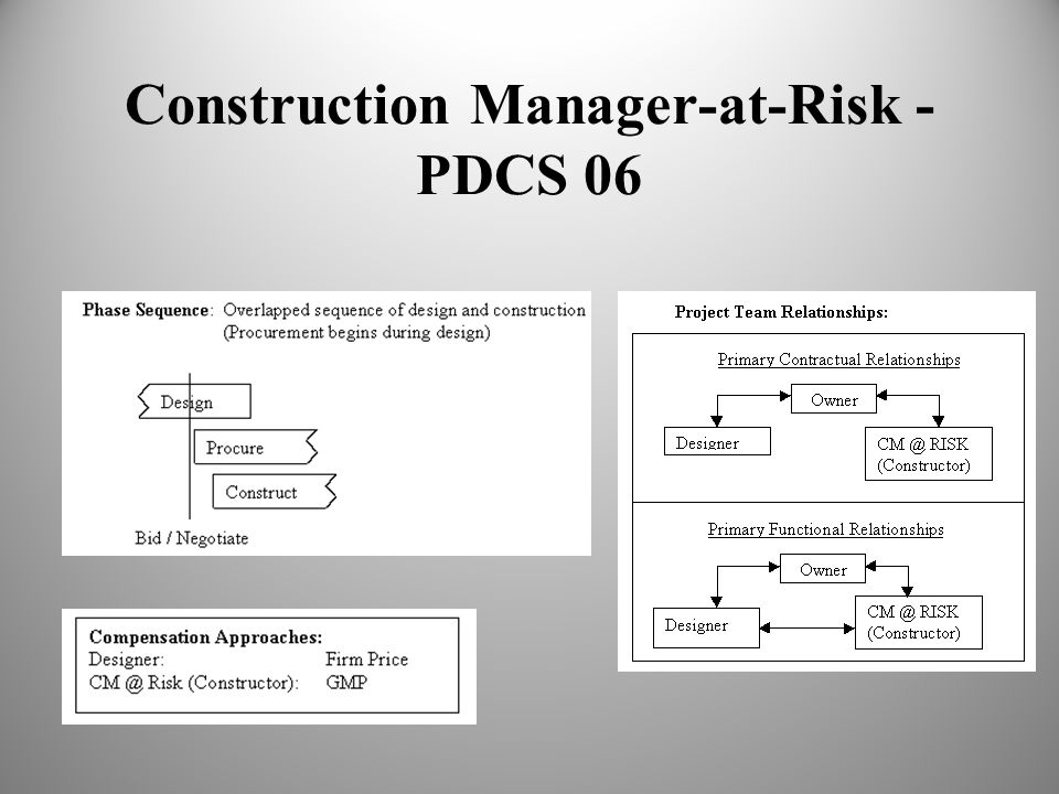 Construction Manager-at-Risk - PDCS 06