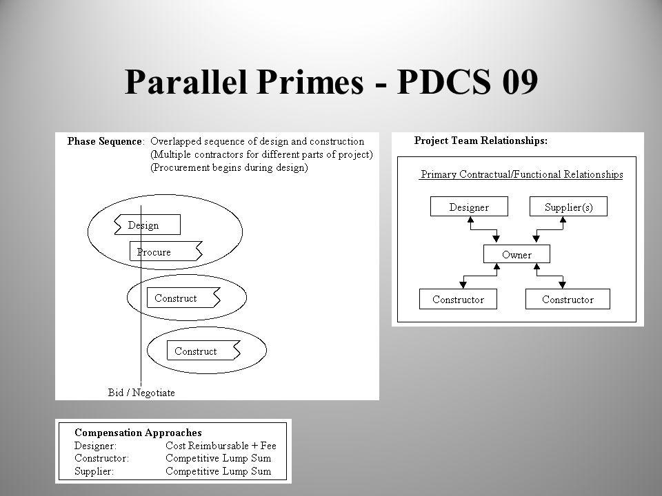 Parallel Primes - PDCS 09