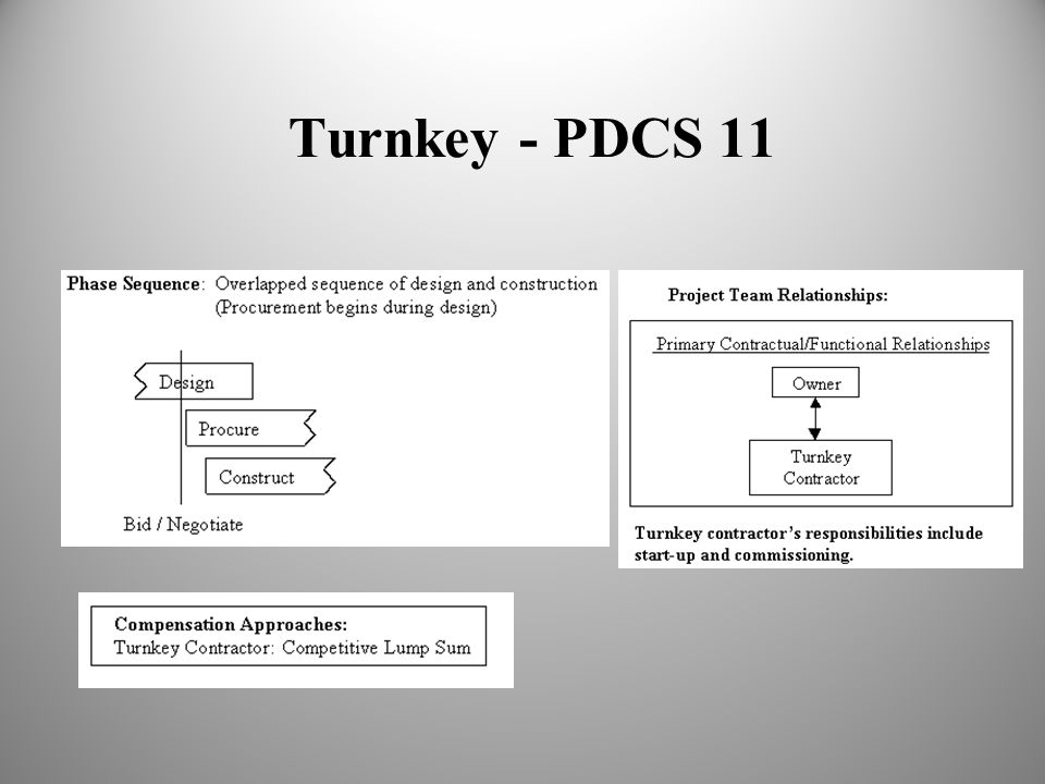 Turnkey - PDCS 11