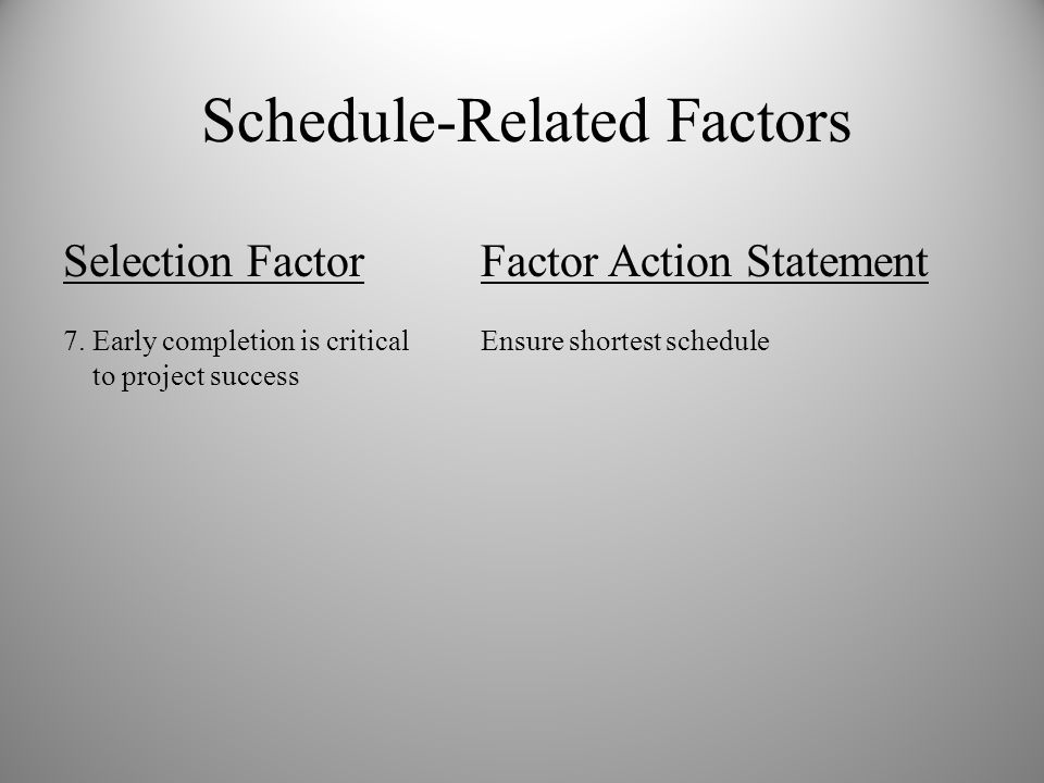 Schedule-Related Factors Selection FactorFactor Action Statement 7.