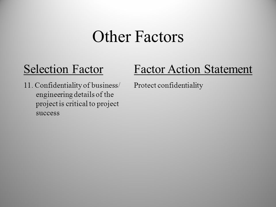 Other Factors Selection FactorFactor Action Statement 11.