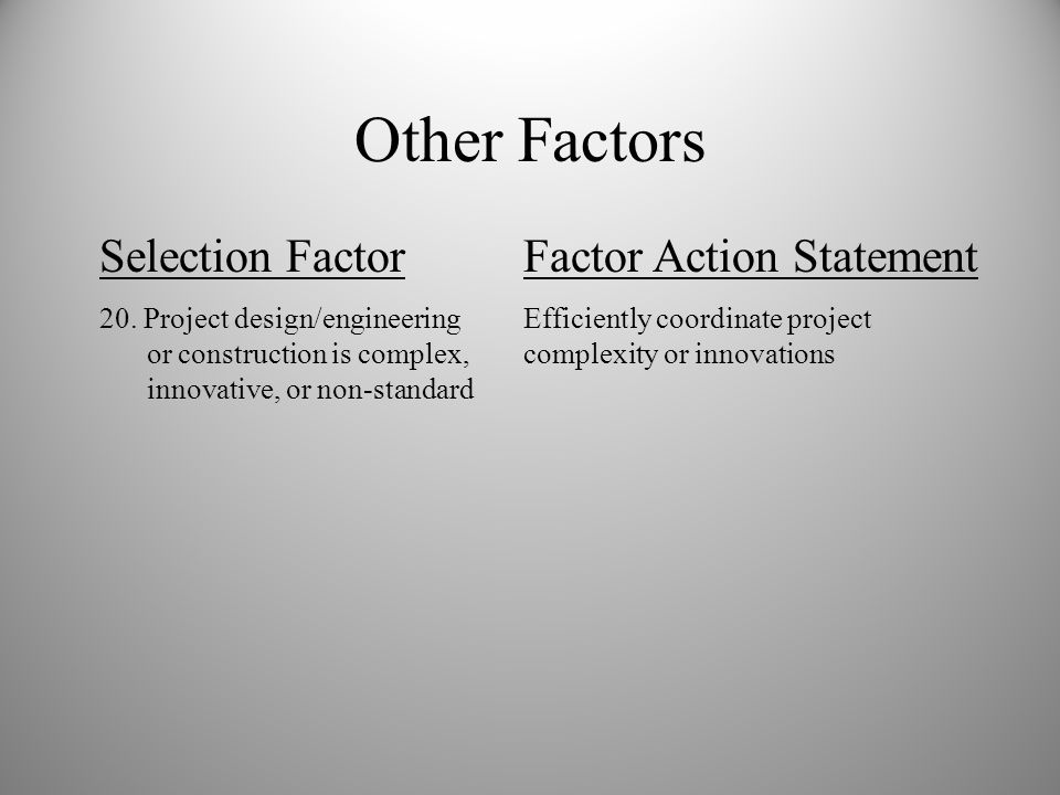 Other Factors Selection FactorFactor Action Statement 20.