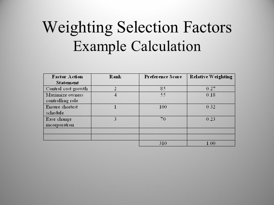 Weighting Selection Factors Example Calculation