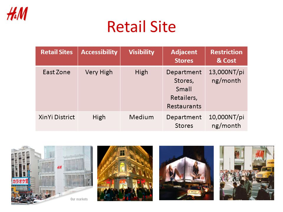 Retail Site Retail SitesAccessibilityVisibilityAdjacent Stores Restriction & Cost East ZoneVery HighHighDepartment Stores, Small Retailers, Restaurant