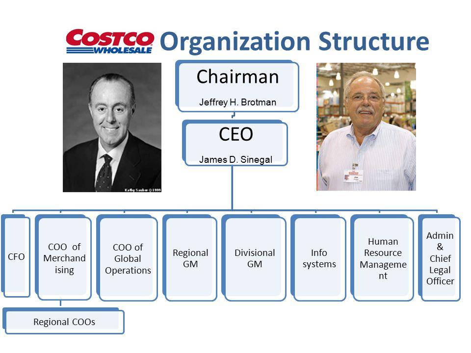 Organization Structure Chairman Jeffrey H. Brotman CEO James D.