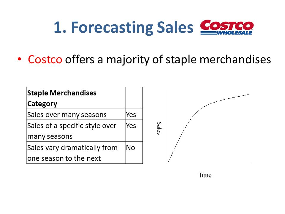 1. Forecasting Sales Costco offers a majority of staple merchandises Staple Merchandises Category Sales over many seasonsYes Sales of a specific style
