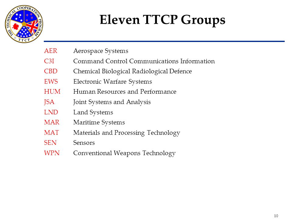 10 Eleven TTCP Groups AERAerospace Systems C3I Command Control Communications Information CBD Chemical Biological Radiological Defence EWS Electronic Warfare Systems HUMHuman Resources and Performance JSA Joint Systems and Analysis LND Land Systems MAR Maritime Systems MAT Materials and Processing Technology SEN Sensors WPNConventional Weapons Technology