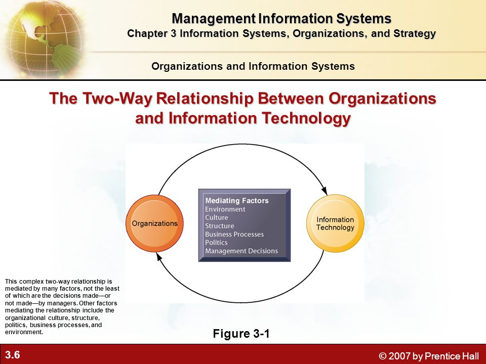 3.7 © 2007 by Prentice Hall How Information Systems Impact Organizations and Business Firms Management Information Systems Chapter 3 Information Systems, Organizations, and Strategy Economic impacts Organizational and behavioral impacts IT flattens organizations Postindustrial organizations Understanding organizational resistance to change The Internet and organizations Implications for the design and understanding of information systems