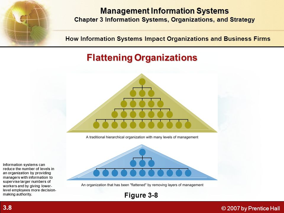 3.8 © 2007 by Prentice Hall Flattening Organizations Figure 3-8 Information systems can reduce the number of levels in an organization by providing managers with information to supervise larger numbers of workers and by giving lower- level employees more decision- making authority.