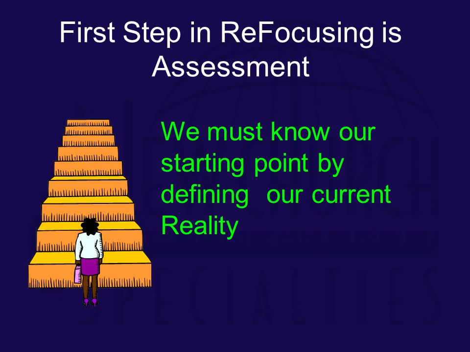 First Step in ReFocusing is Assessment We must know our starting point by defining our current Reality