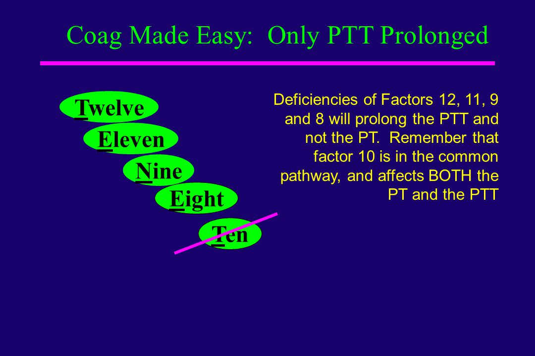 Coag Made Easy: Only PTT Prolonged Twelve Nine Eight Ten Eleven Deficiencies of Factors 12, 11, 9 and 8 will prolong the PTT and not the PT. Remember