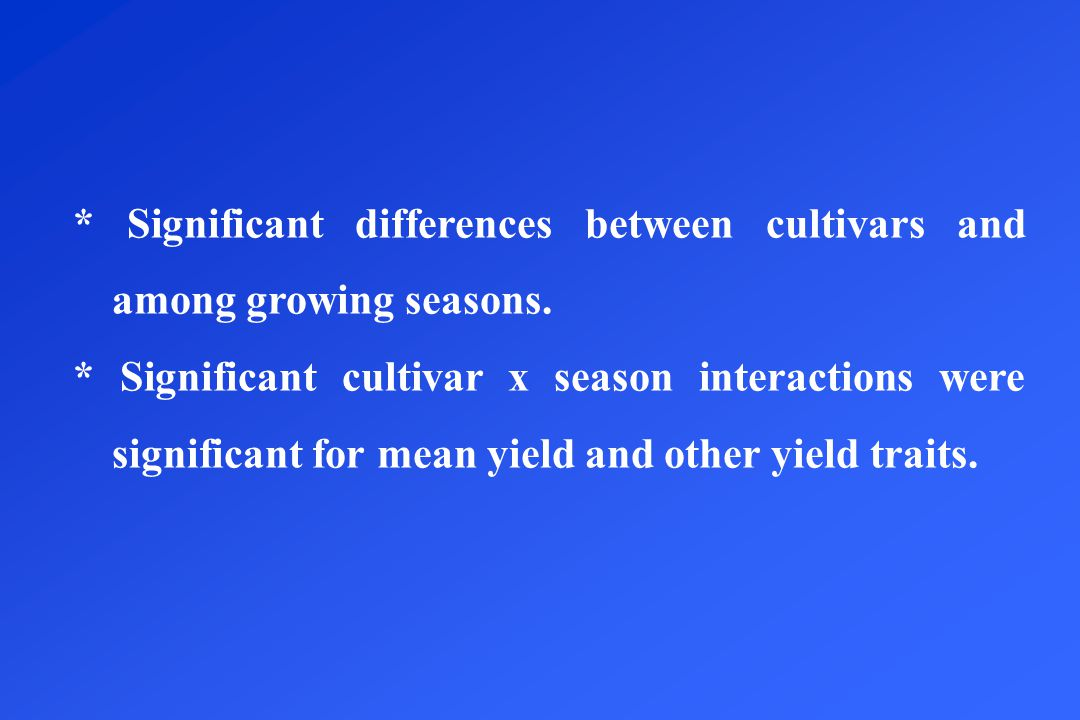 * Significant differences between cultivars and among growing seasons. * Significant cultivar x season interactions were significant for mean yield an