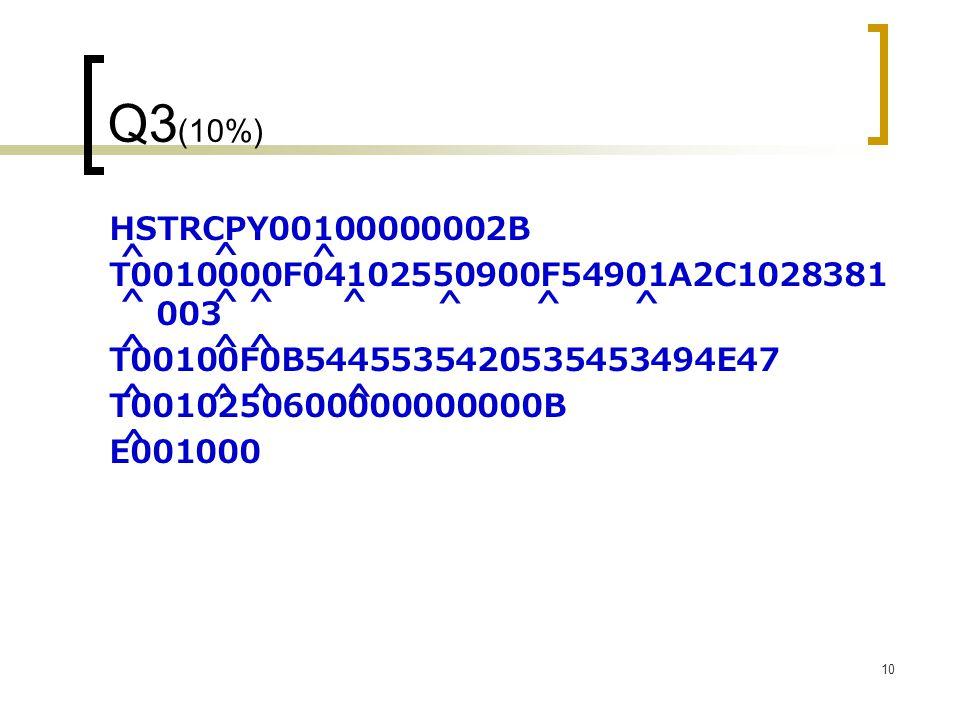 10 Q3 (10%) HSTRCPY00100000002B T0010000F04102550900F54901A2C1028381 003 T00100F0B5445535420535453494E47 T0010250600000000000B E001000 ^ ^ ^ ^^^^ ^^^ ^^^ ^^^^ ^