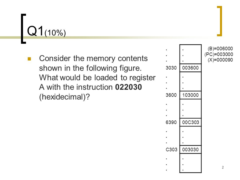 2 Q1 (10%) Consider the memory contents shown in the following figure.
