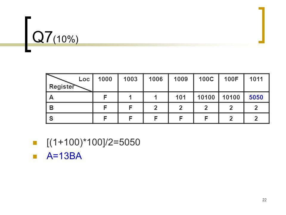 22 Q7 (10%) [(1+100)*100]/2=5050 A=13BA Loc Register 1000100310061009100C100F1011 AF1110110100 5050 BFF22222 SFFFFF22