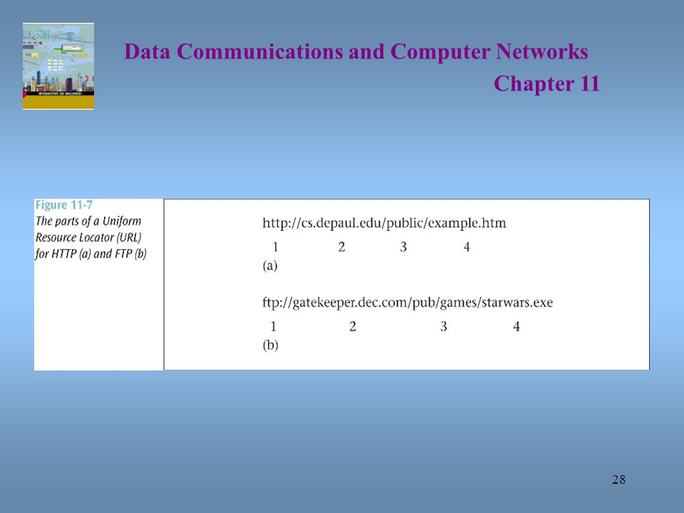28 Data Communications and Computer Networks Chapter 11