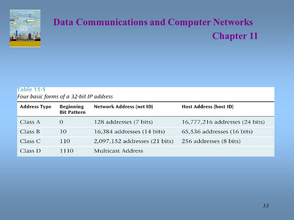 33 Data Communications and Computer Networks Chapter 11