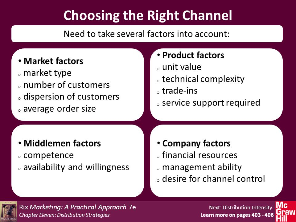 Rix Marketing: A Practical Approach 7e Next: Distribution Intensity Chapter Eleven: Distribution Strategies Learn more on pages 403 - 406 Choosing the Right Channel Need to take several factors into account: Market factors o market type o number of customers o dispersion of customers o average order size Product factors o unit value o technical complexity o trade-ins o service support required Middlemen factors o competence o availability and willingness Company factors o financial resources o management ability o desire for channel control