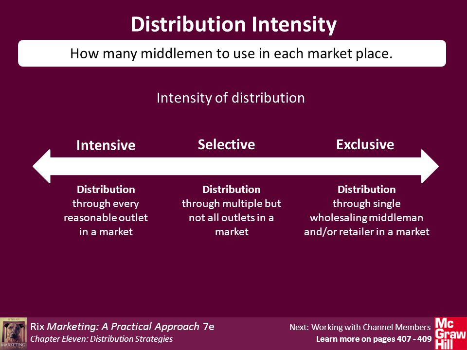 Rix Marketing: A Practical Approach 7e Next: Working with Channel Members Chapter Eleven: Distribution Strategies Learn more on pages 407 - 409 Distribution Intensity How many middlemen to use in each market place.