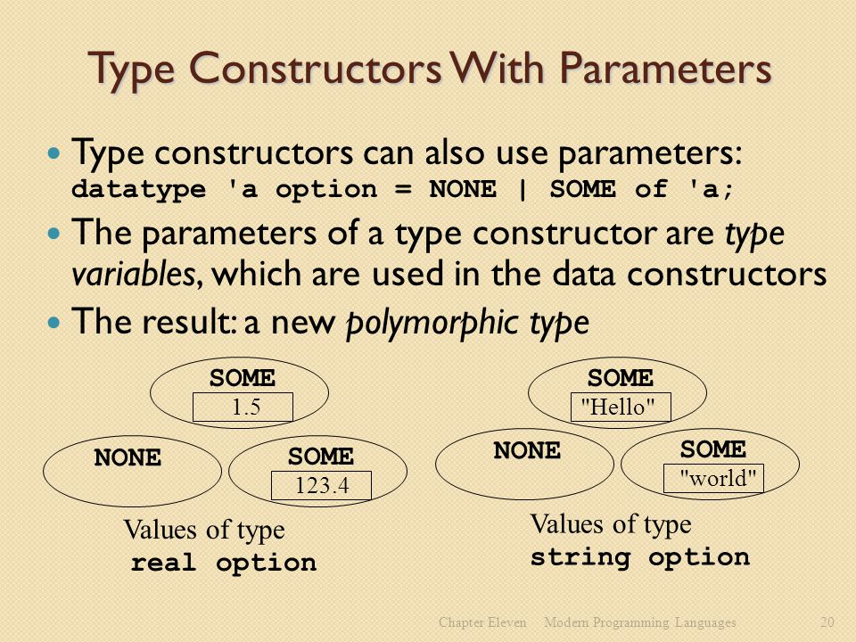 Type Constructors With Parameters Type constructors can also use parameters: datatype a option = NONE | SOME of a; The parameters of a type constructor are type variables, which are used in the data constructors The result: a new polymorphic type Chapter ElevenModern Programming Languages20 NONE SOME Hello Values of type string option SOME world NONE SOME 1.5 Values of type real option SOME 123.4