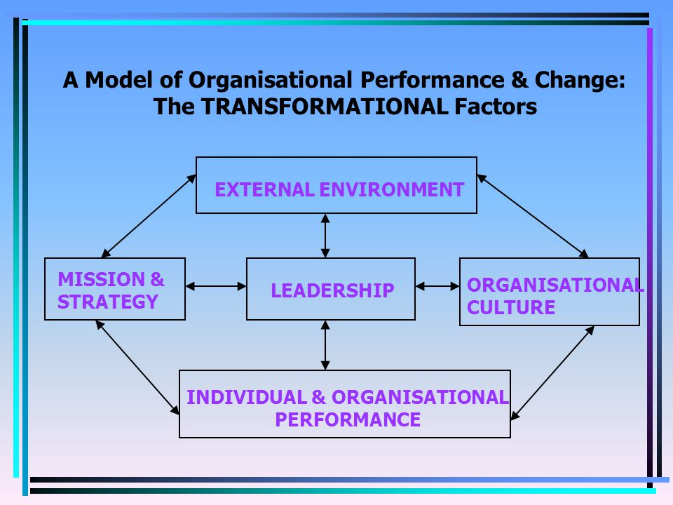 A Model of Organisational Performance & Change: The TRANSFORMATIONAL Factors EXTERNAL ENVIRONMENT LEADERSHIP INDIVIDUAL & ORGANISATIONAL PERFORMANCE MISSION & STRATEGY ORGANISATIONAL CULTURE