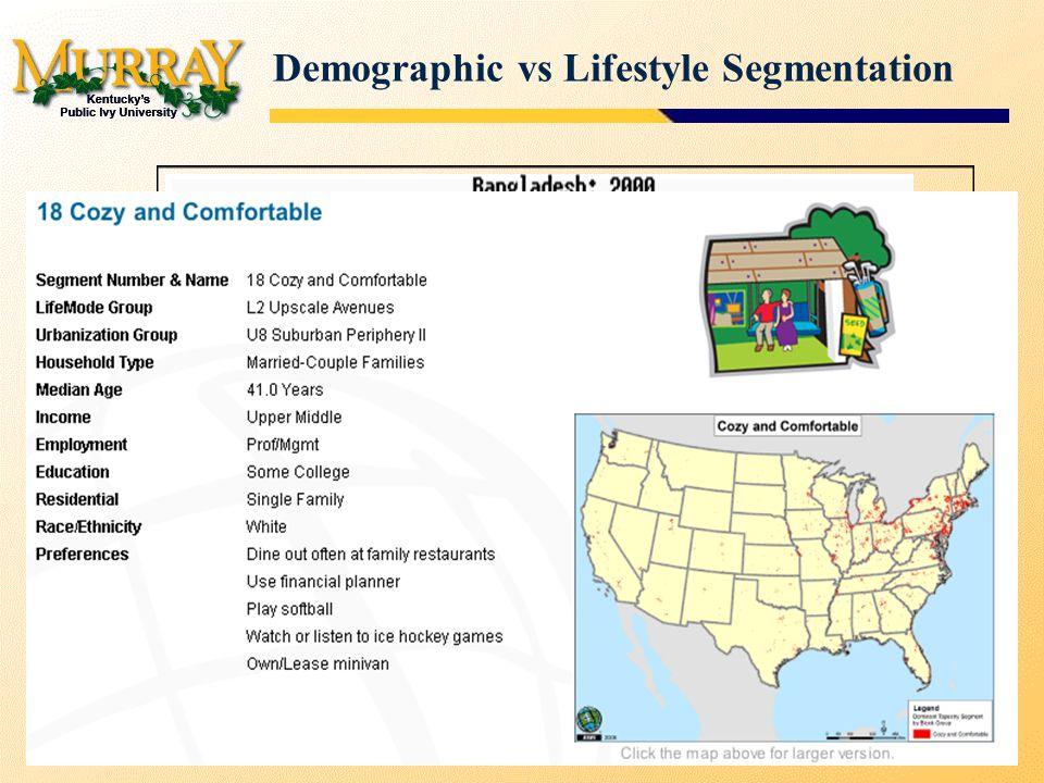 Demographic vs Lifestyle Segmentation
